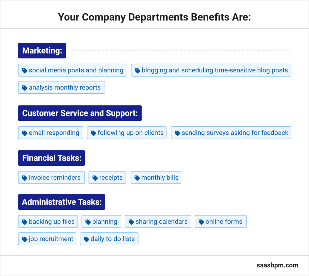 you company departments benefits