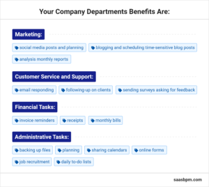 your company department benefits graphic