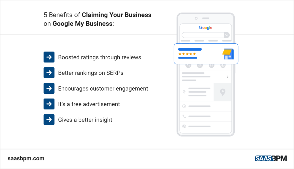 5 Benefits of Claiming Your Business on Google My Business