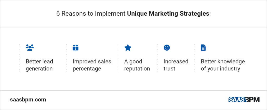 6 Reasons to Implement Unique Marketing Strategies