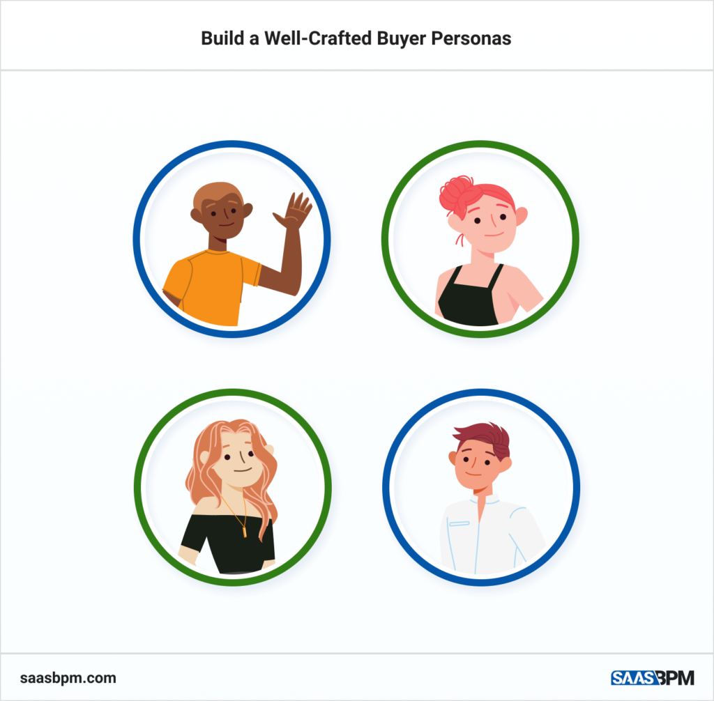 Build a well-crafted buyer persona