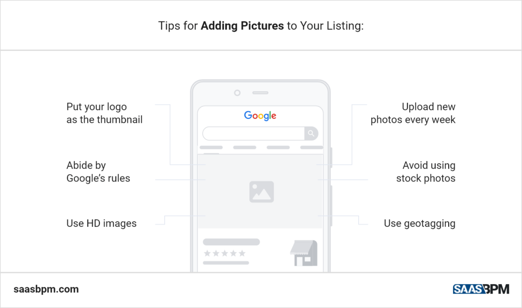 Tips for Adding Pictures to Your Listing