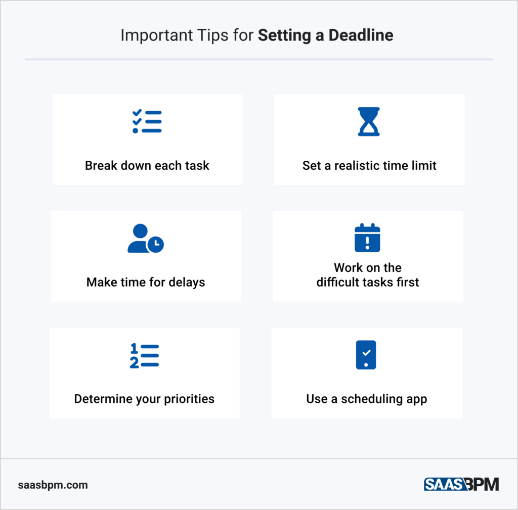 Important Tips for Setting a Deadline: