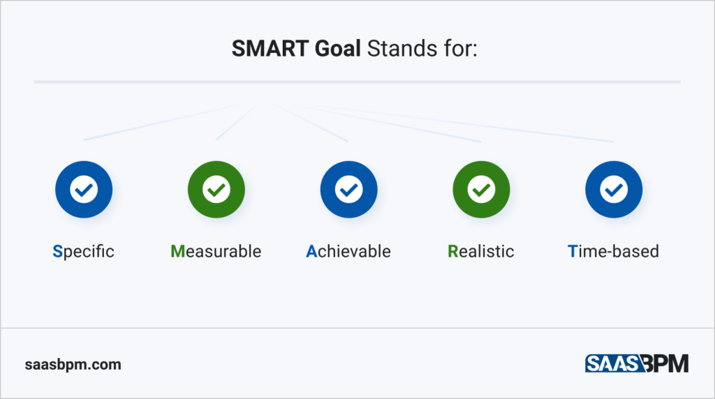 SMART Goal Stands for