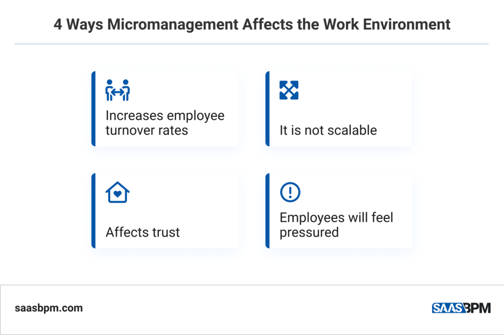 4 Ways Micromanagement Affects the Work Environment
