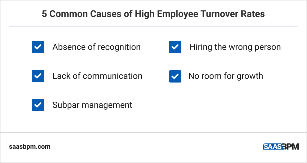 5 Common Causes of High Employee Turnover Rates