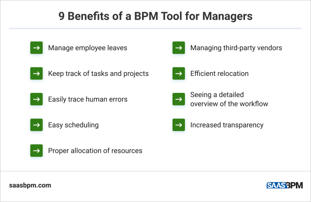 9 Benefits of a BPM Tool for Managers
