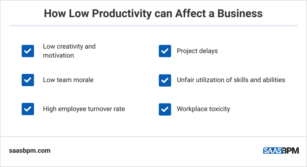 How Low Productivity can Affect a Business
