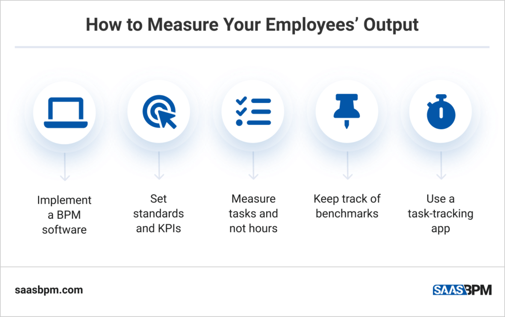 How to Measure Your Employees' Output