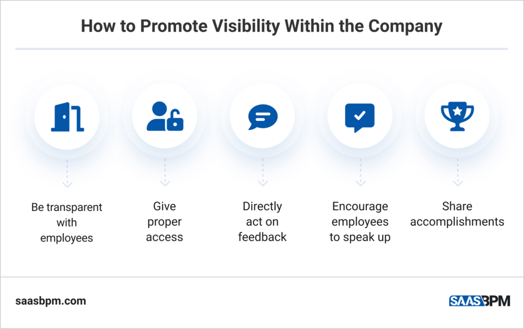 How to Promote Visibility Within the Company