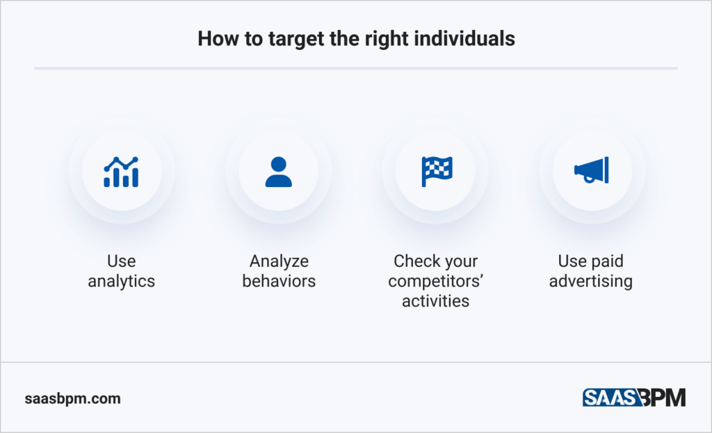 How to target the right individuals