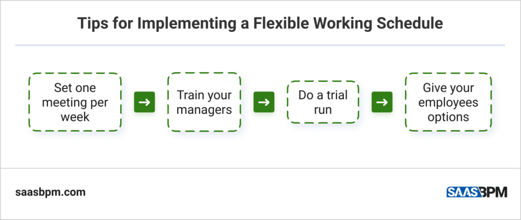 Tips for Implementing a Flexible Working Schedule