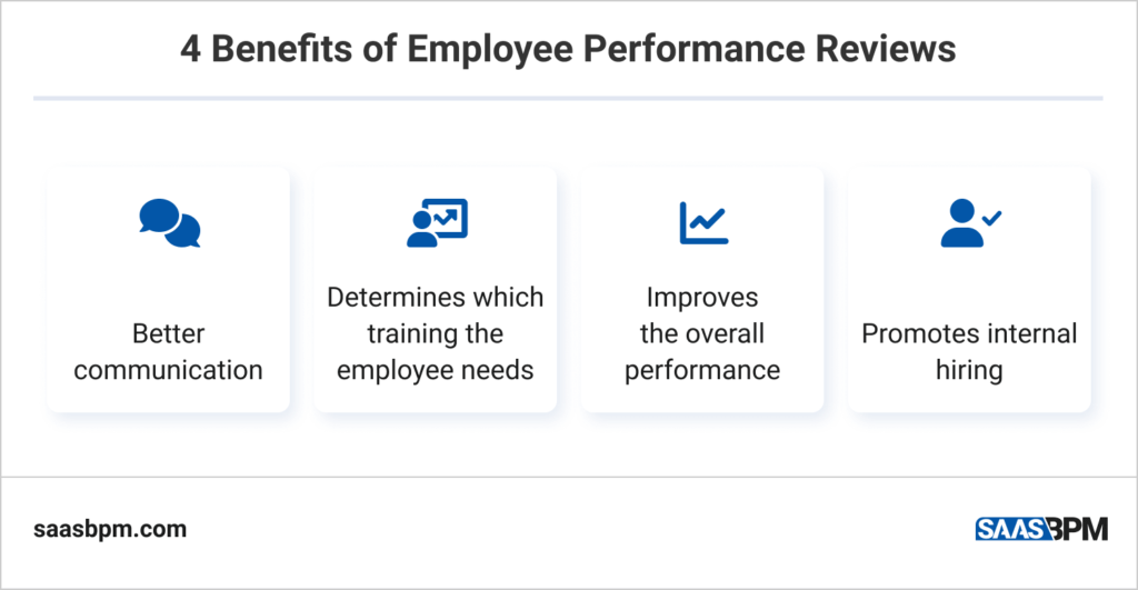 4 Benefits of Employee Performance Reviews