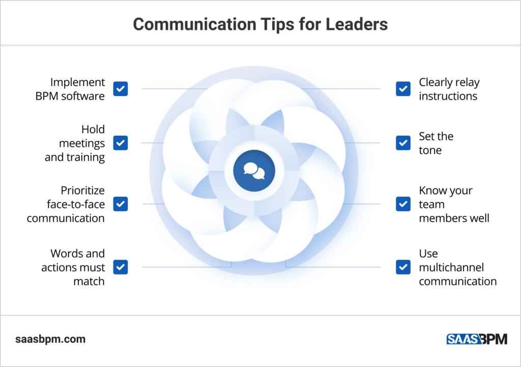 Communication Tips for Leaders