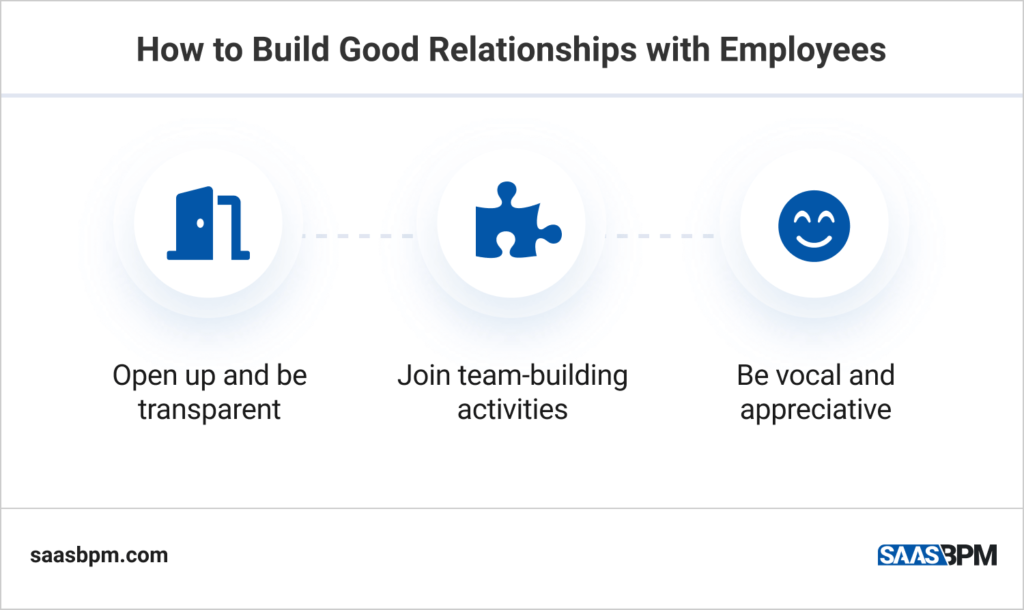 How to Build Good Relationships with Employees