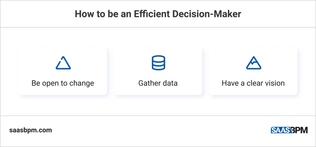 How to be an Efficient Decision-Maker