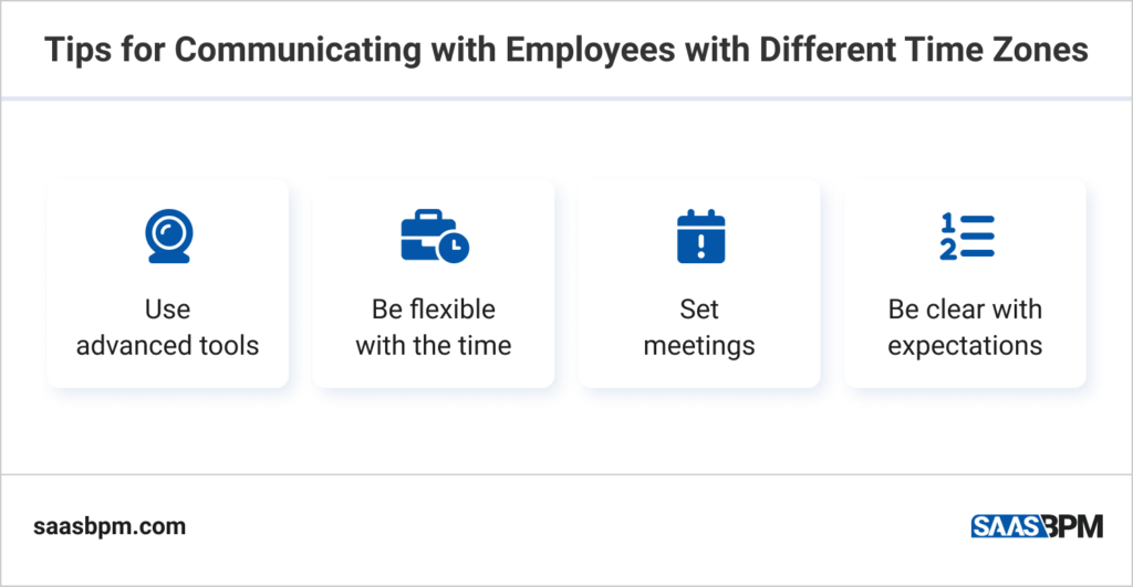 Tips for Communicating with Employees with Different Time Zones