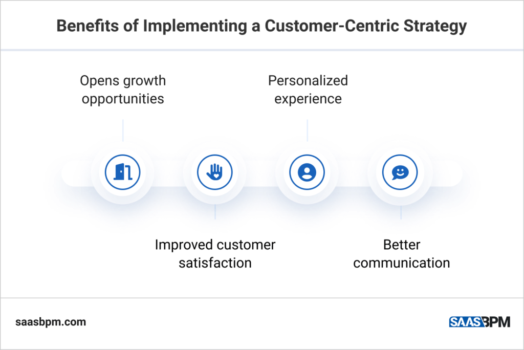 Benefits of Implementing a Customer-Centric Strategy