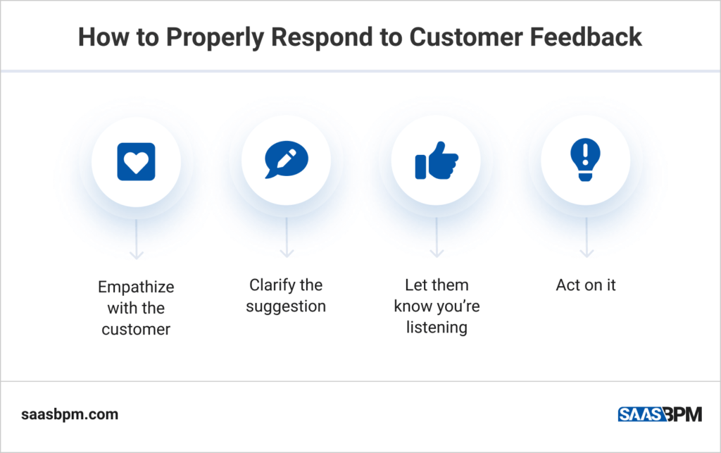 How to Properly Respond to Customer Feedback
